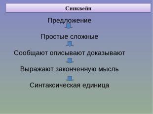 Синквейн Предложение Простые сложные Сообщают описывают доказывают Выражают з