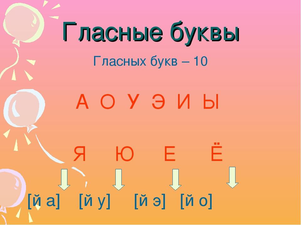 Гласные буквы Гласных букв – 10 А О У Э И Ы Я Ю Е Ё [й а] [й у] [й э] [й о]