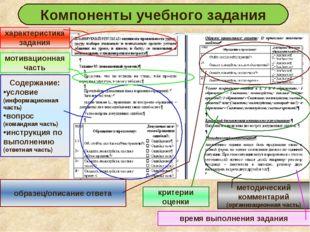 характеристика задания мотивационная часть Содержание: условие (информационна