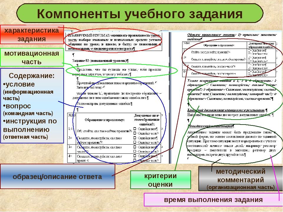 характеристика задания мотивационная часть Содержание: условие (информационна...