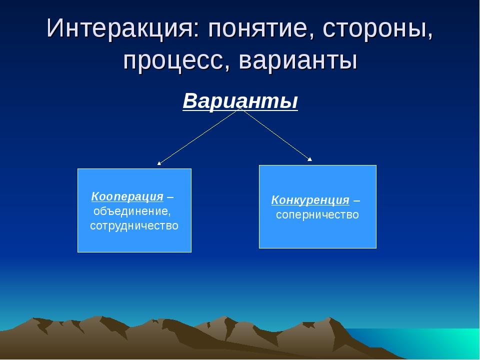 Интеракция: понятие, стороны, процесс, варианты Варианты Кооперация – объедин...
