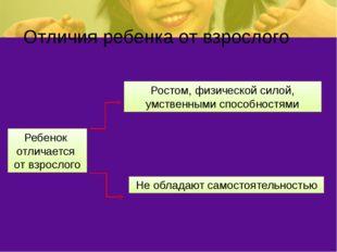 Отличия ребенка от взрослого Ребенок отличается от взрослого Ростом, физическ