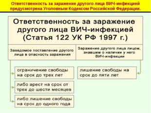 Ответственность за заражение другого лица ВИЧ-инфекцией предусмотрена Уголовн