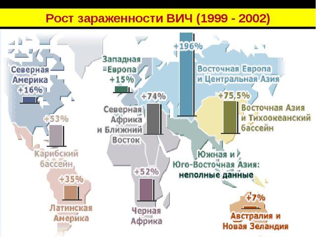 Рост зараженности ВИЧ (1999 - 2002)