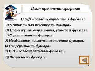 1) D(f) – область определения функции. 2) Чётность или нечётность функции. 4)