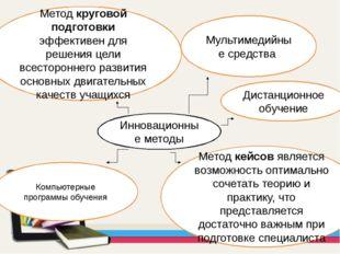 Инновационные методы Метод круговой подготовки эффективен для решения цели вс