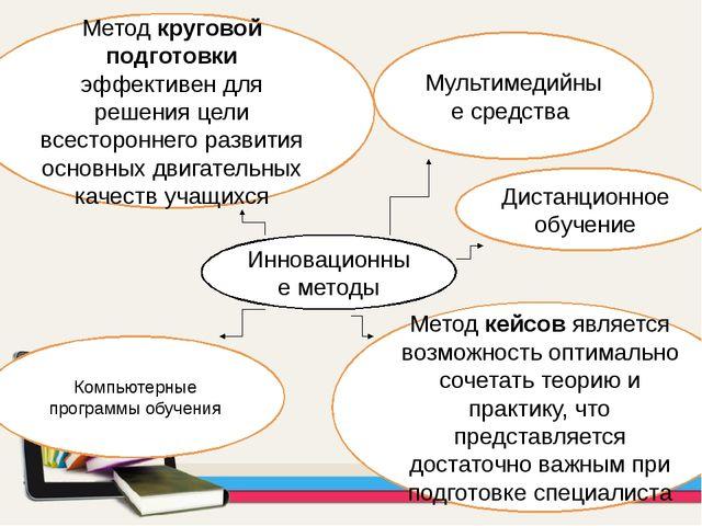 Инновационные методы Метод круговой подготовки эффективен для решения цели вс...
