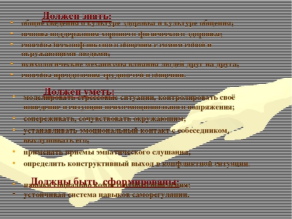 Должен знать: общие сведения о культуре здоровья и культуре общения; основы п...