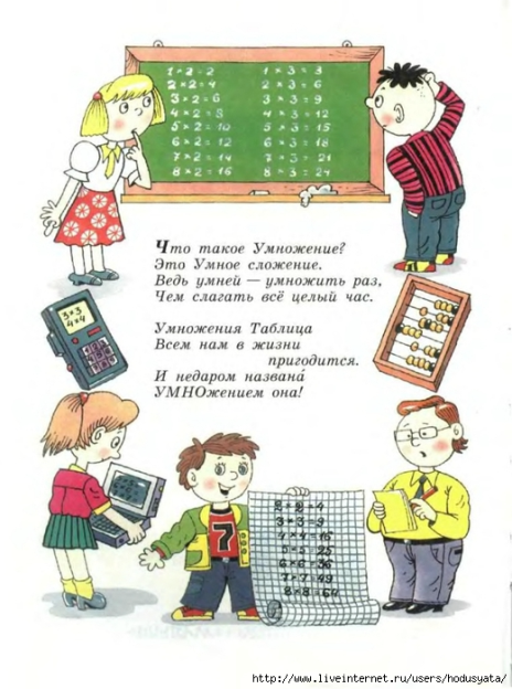 Список математических таблиц которые пригодятся в жизни