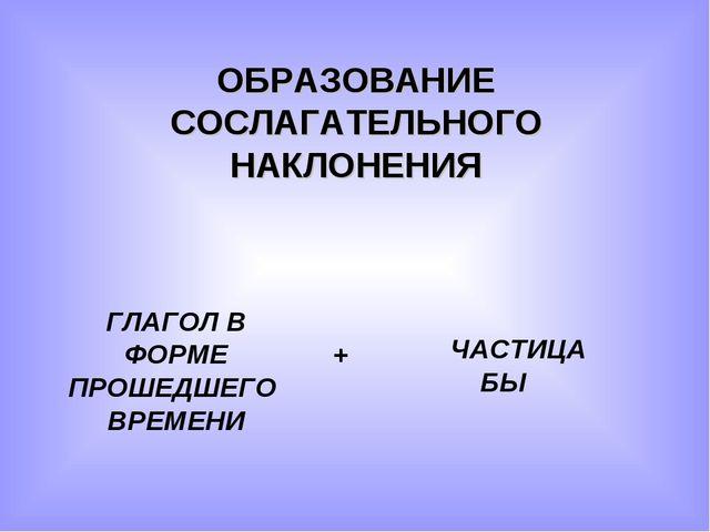 ОБРАЗОВАНИЕ СОСЛАГАТЕЛЬНОГО НАКЛОНЕНИЯ ГЛАГОЛ В ФОРМЕ ПРОШЕДШЕГО ВРЕМЕНИ ЧАСТ...