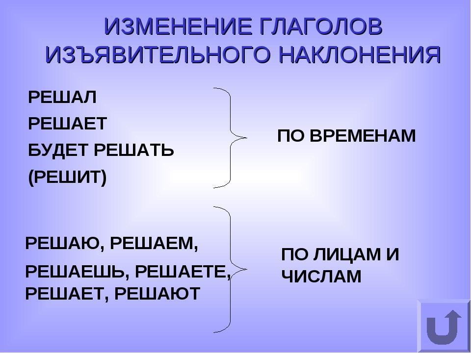 ИЗМЕНЕНИЕ ГЛАГОЛОВ ИЗЪЯВИТЕЛЬНОГО НАКЛОНЕНИЯ РЕШАЛ РЕШАЕТ БУДЕТ РЕШАТЬ (РЕШИТ...