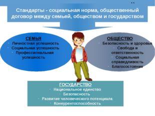СЕМЬЯ Личностная успешность Социальная успешность Профессиональная успешност