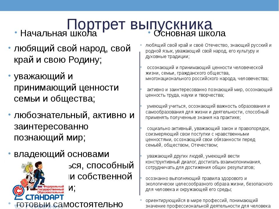 Портрет выпускника Начальная школа любящий свой народ, свой край и свою Родин...