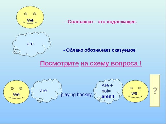 - Облако обозначает сказуемое are We - Солнышко – это подлежащее. Посмотрите...