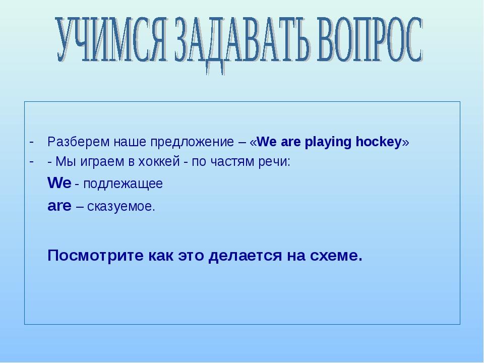 Разберем наше предложение – «We are playing hockey» - Мы играем в хоккей - п...
