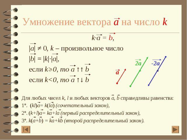 Умножение вектора a на число k k·a = b, |a| ≠ 0, k – произвольное число |b| =...