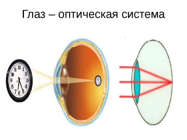 Глаз – оптическая система