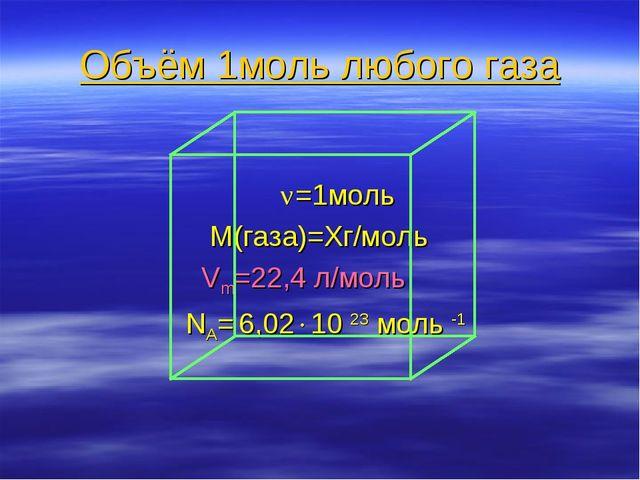 Объём 1моль любого газа ν=1моль М(газа)=Xг/моль Vm=22,4 л/моль NA= 6,0210 23...