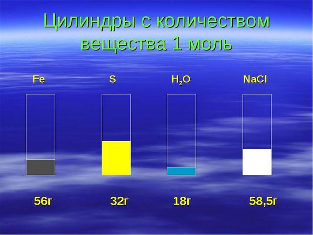 Цилиндры с количеством вещества 1 моль Fe S H2O NaCl 56г 32г 18г 58,5г