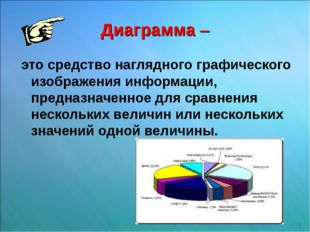 Диаграмма – это средство наглядного графического изображения информации, пред