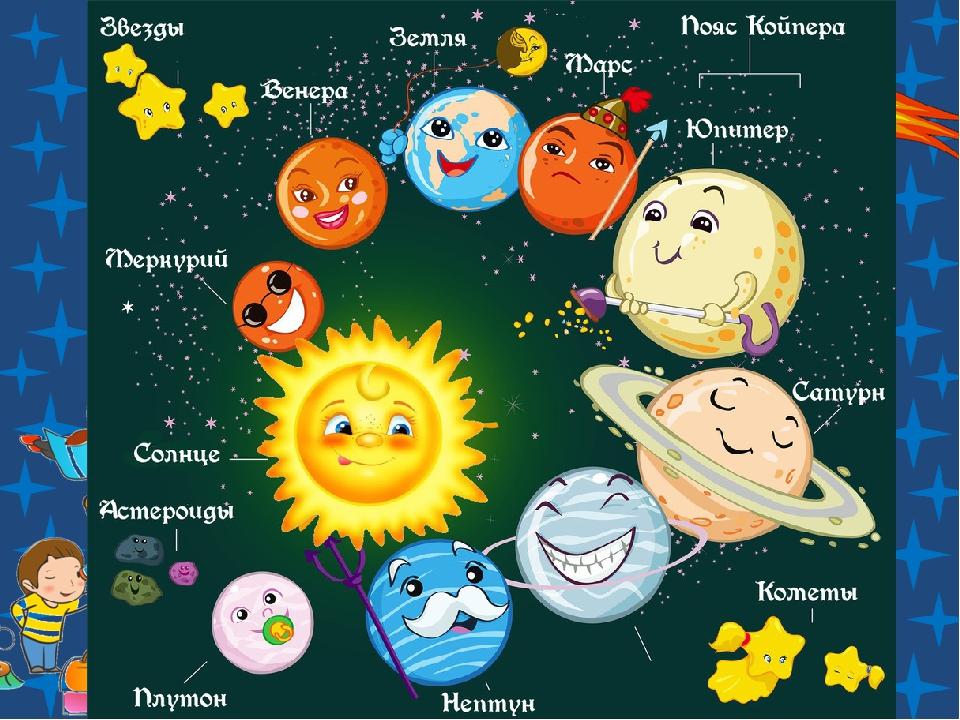 Классный час день космонавтики 3й класс