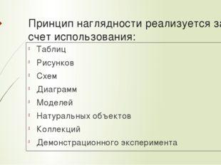 Принцип наглядности реализуется за счет использования: Таблиц Рисунков Схем Д