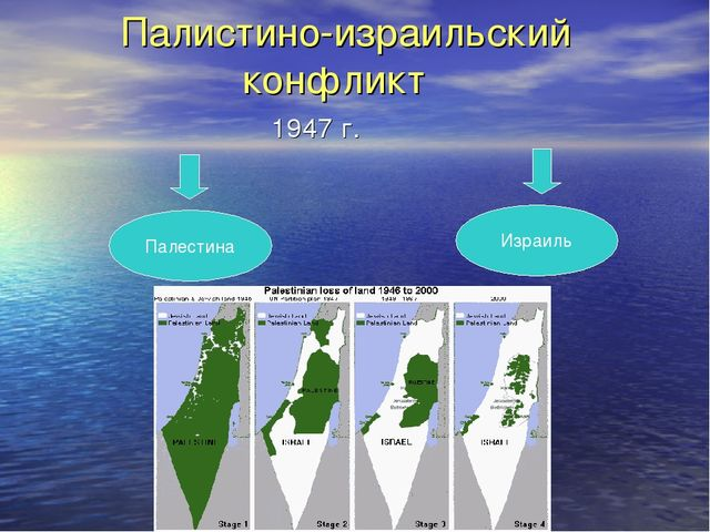Палистино-израильский конфликт 1947 г. Палестина Израиль