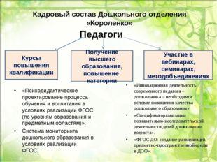 Кадровый состав Дошкольного отделения «Короленко» Педагоги Получение высшего
