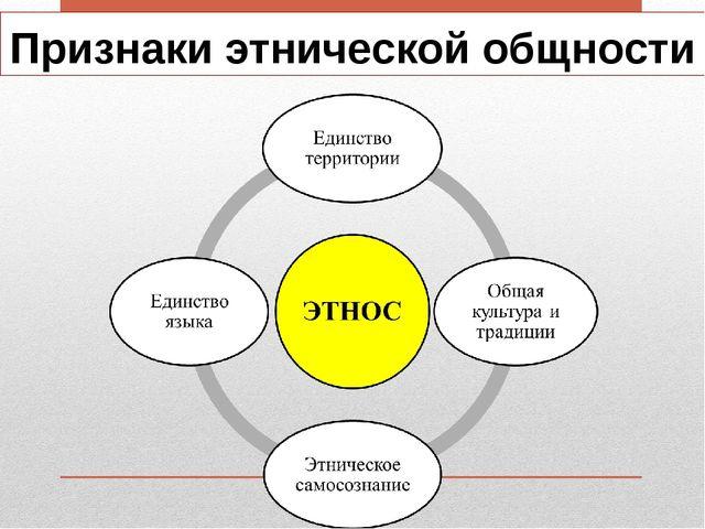 Признаки этнической общности