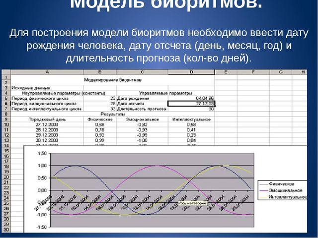 Модель биоритмов. Для построения модели биоритмов необходимо ввести дату рожд...