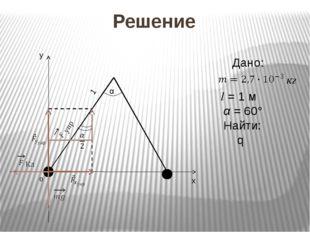 Решение x y 1 l = 1 м кг Дано: α = 60° Найти: q 0 α