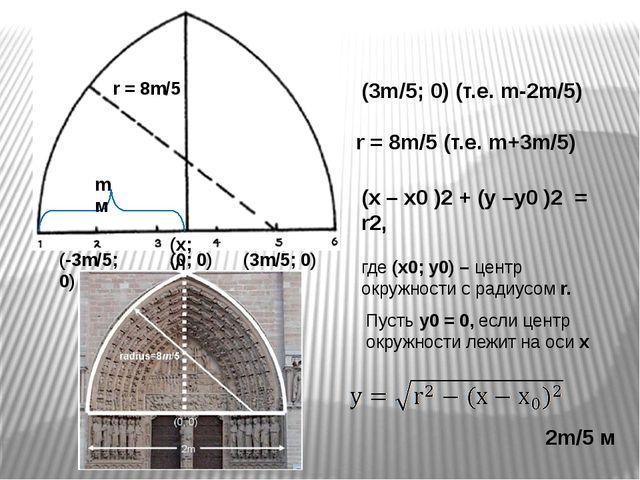 (x; y) (0; 0) m м 2m/5 м (3m/5; 0) (т.е. m-2m/5) r = 8m/5 (т.е. m+3m/5) (-3m/...