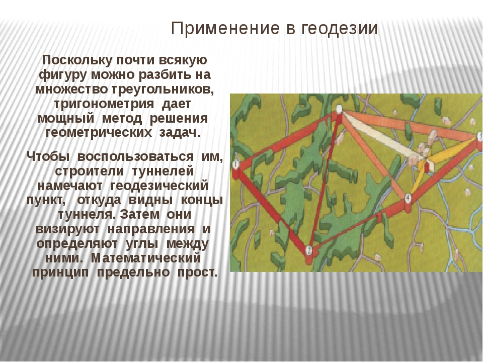 Применение в геодезии Поскольку почти всякую фигуру можно разбить на множеств...