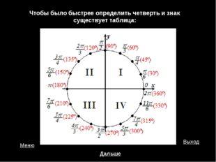 Чтобы было быстрее определить четверть и знак существует таблица: Меню Выход