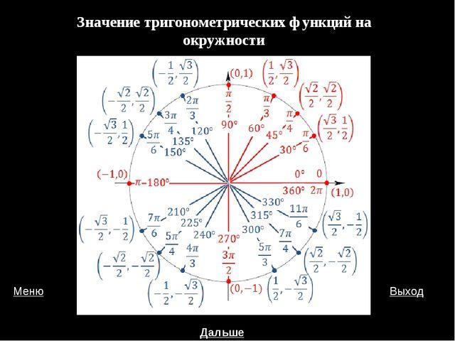 Значение тригонометрических функций на окружности Меню Выход Дальше