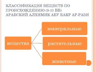 КЛАССИФИКАЦИЯ ВЕЩЕСТВ ПО ПРОИСХОЖДЕНИЮ (9-10 ВВ) АРАБСКИЙ АЛХИМИК АБУ БАКР АР