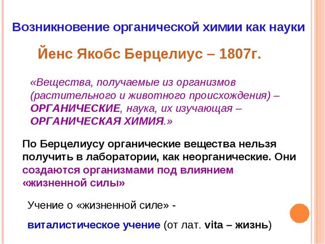 Возникновение органической химии как науки Йенс Якобс Берцелиус – 1807г. «Вещ...