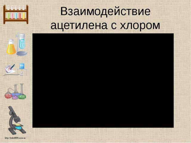 Взаимодействие ацетилена с хлором http://linda6035.ucoz.ru/