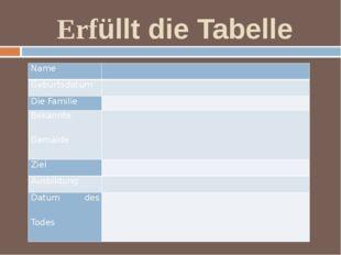 Erfüllt die Tabelle Name  Geburtsdatum  DieFamilie  BekannteGemälde  Ziel