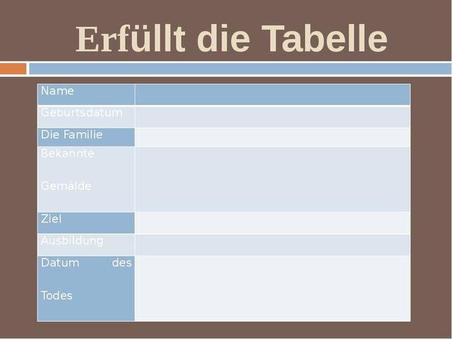 Erfüllt die Tabelle Name  Geburtsdatum  DieFamilie  BekannteGemälde  Ziel...
