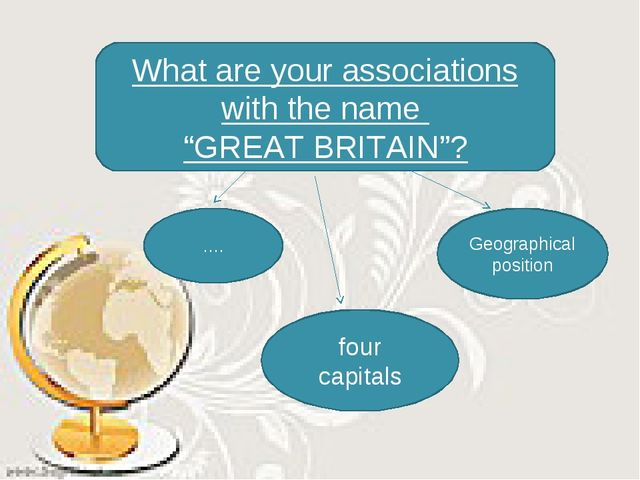 "What are your associations with the name ""GREAT BRITAIN""? Geographical positi..."