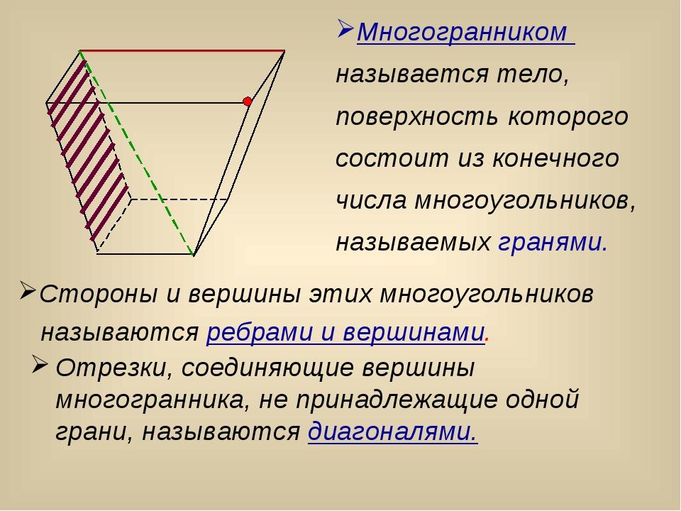 Отрезки, соединяющие вершины многогранника, не принадлежащие одной грани, наз...