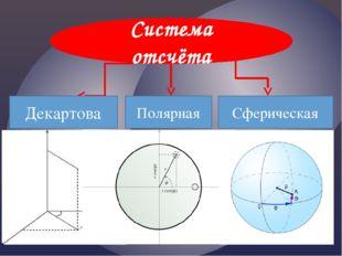 В физический словарь Механическое движение Материальная точка Поступательное