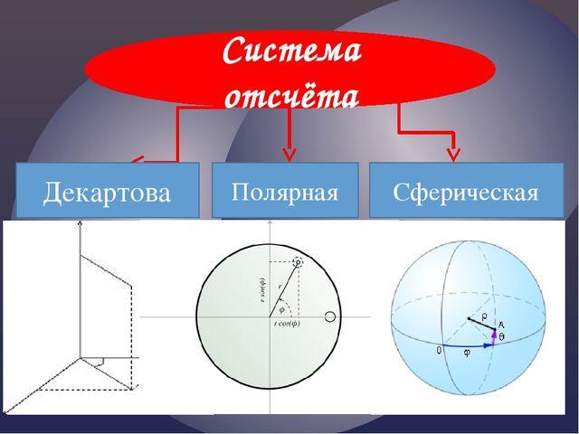 В физический словарь Механическое движение Материальная точка Поступательное...