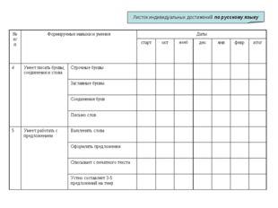 Листок индивидуальных достижений по русскому языку № п/п Формируемые навыки