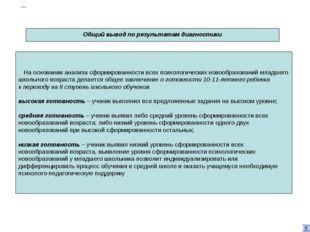 Общий вывод по результатам диагностики На основании анализа сформированности