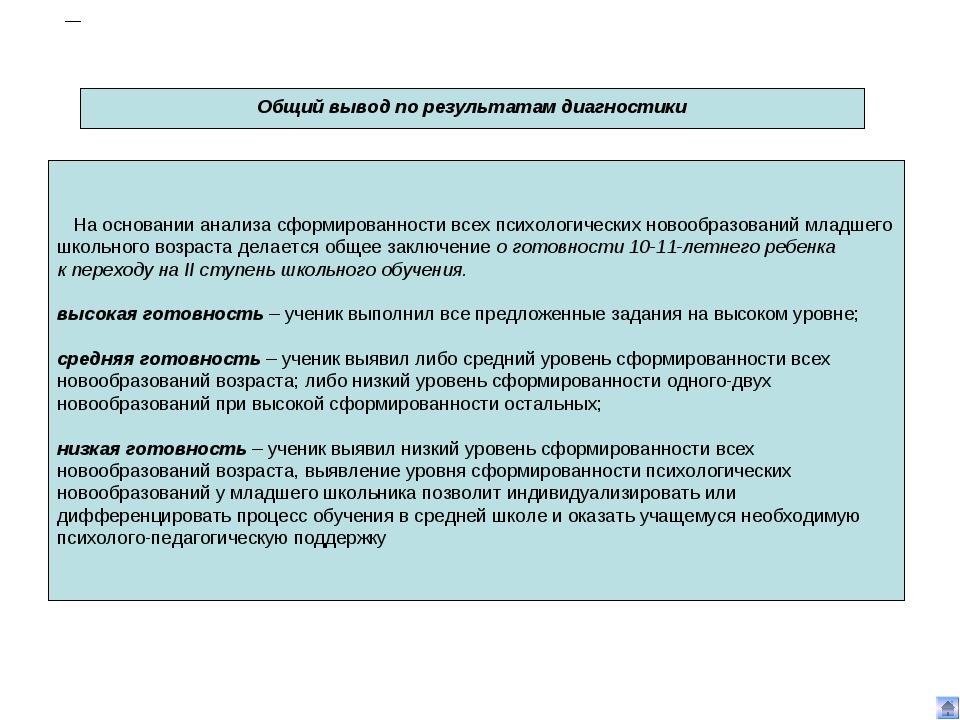 Общий вывод по результатам диагностики На основании анализа сформированности...