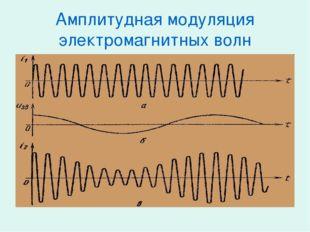 Амплитудная модуляция электромагнитных волн