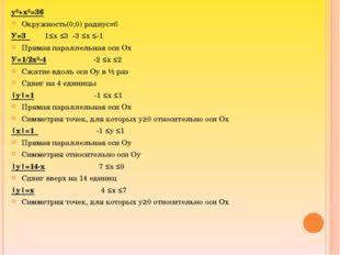 у²+х²=36 Окружность(0;0) радиус=6 У=3 1≤х ≤3 -3 ≤х ≤-1 Прямая параллельная ос