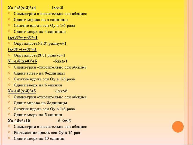 У=-1/5(х-3)²+4 1≤х≤5 Симметрия относительно оси абсцисс Сдвиг вправо на з еди...